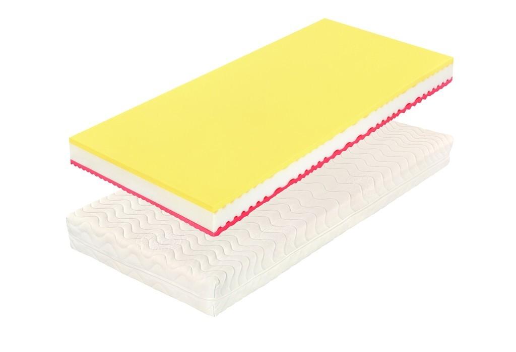 Slumberland RIVIERA PLUS - 18 cm zónová matrace 180 x 220 cm, snímatelný potah