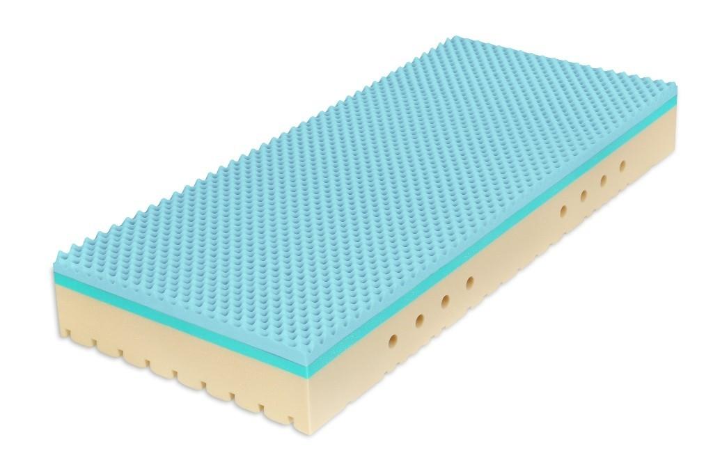 Tropico SUPER FOX BLUE 18 cm - antibakteriální matrace s hybridní a HR pěnou 180 x 200 cm 1 ks, snímatelný potah