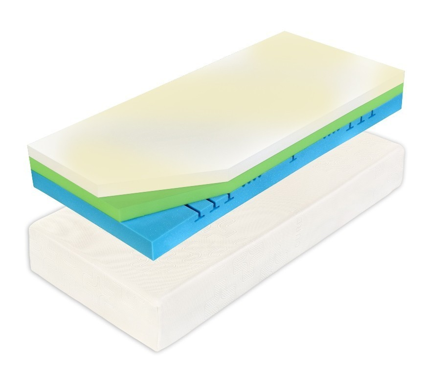 Curem CUREM C4500 25 cm - jedinečně poddajná paměťová matrace 100 x 220 cm, snímatelný potah