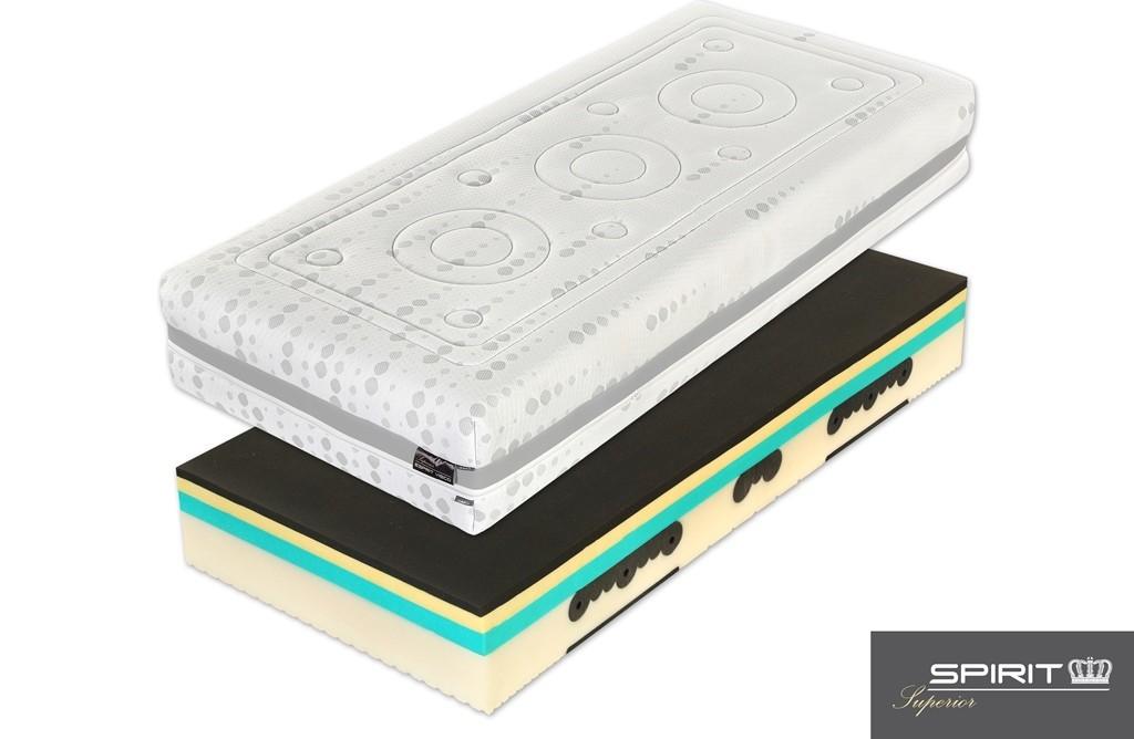 Tropico SPIRIT SUPERIOR VISCO - luxusní matrace s paměťovou pěnou 120 x 220 cm 1 ks, snímatelný potah