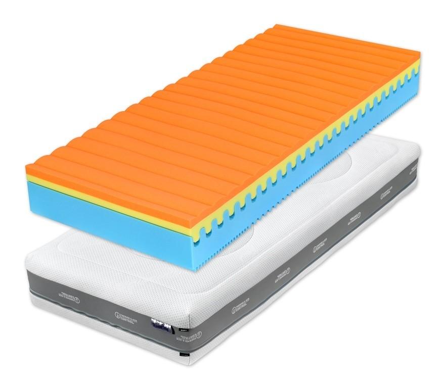 Slumberland FRODO AIR 26 cm - ortopedická paměťová matrace 220 x 220 cm, snímatelný potah