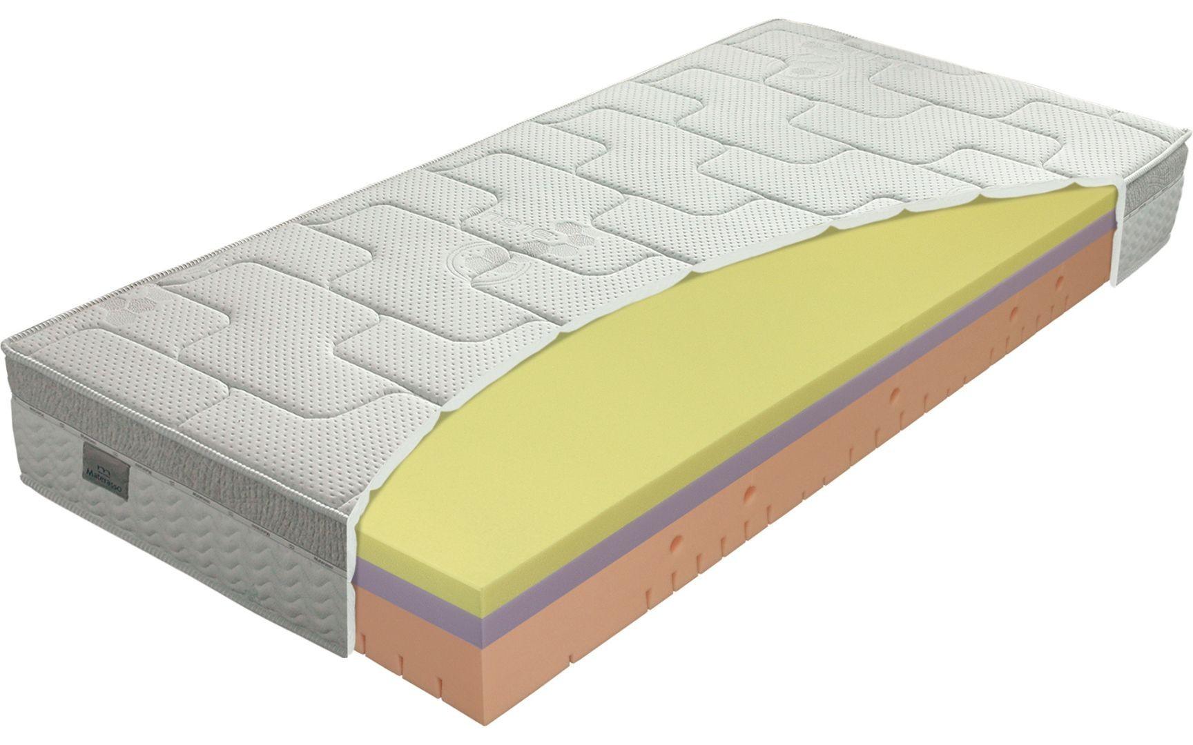 Materasso GALAXY viscostar - matrace z líné pěny s antidekubitní deskou, snímatelný potah