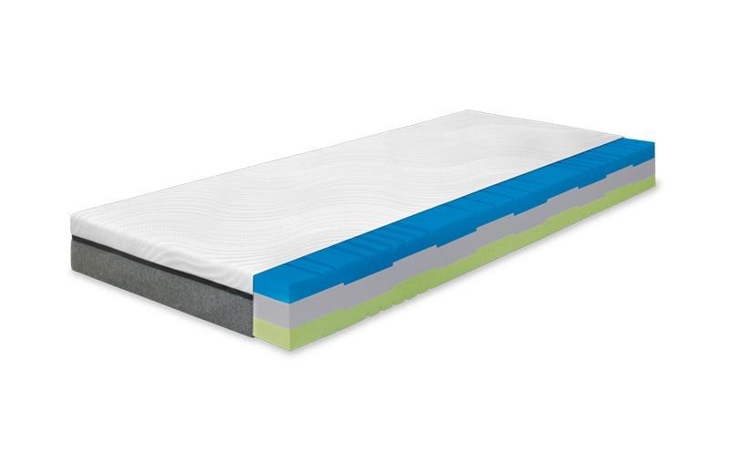 Levně Ahorn CAPELLA - matrace s optimální podporou celého těla 80 x 200 cm
