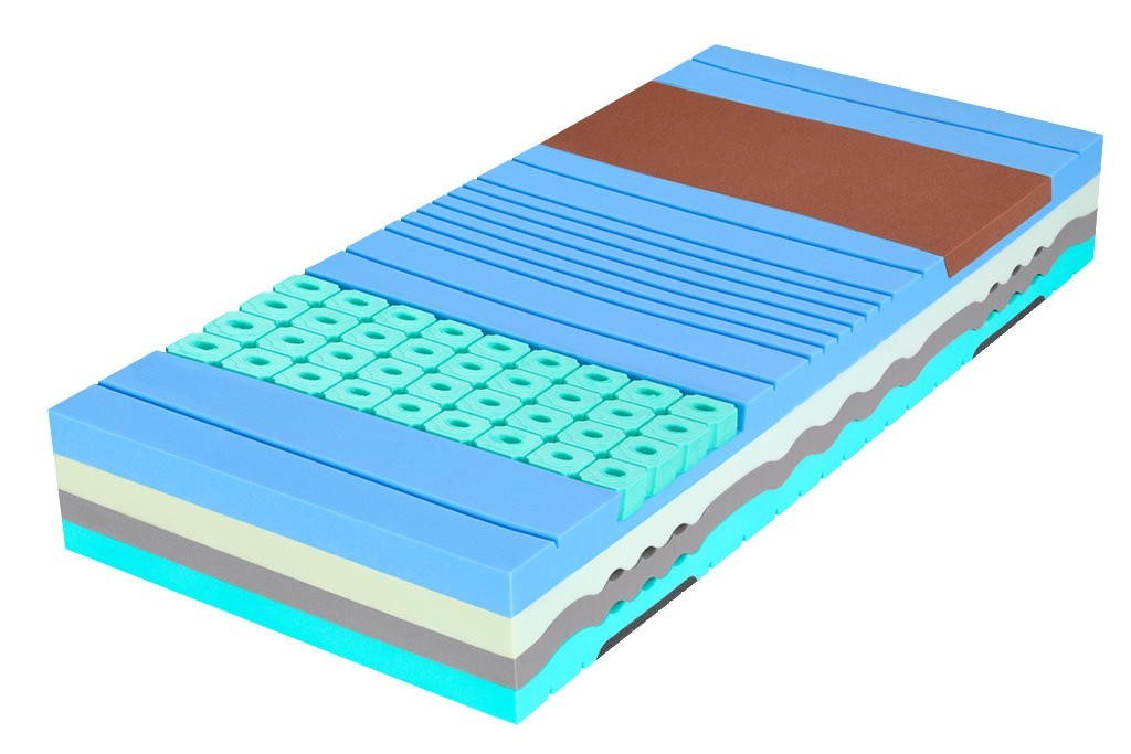 Tropico NUCLEUS - 7-zónová matrace s ramenními zónami 220 x 220 cm, snímatelný potah