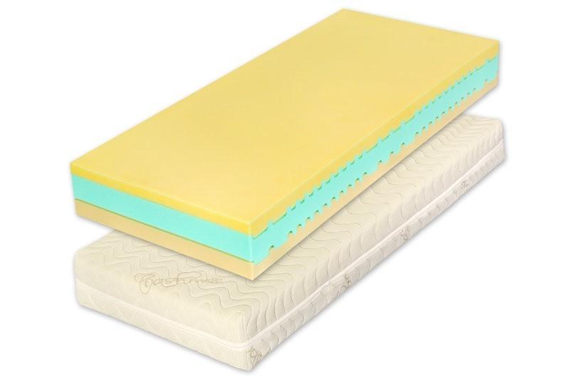 Tropico KOLOS - vysoká matrace s extra vysokou nosností 220 x 220 cm 1 ks, snímatelný potah