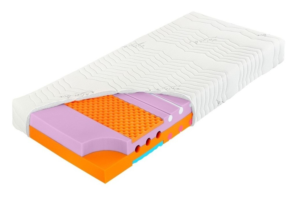 DreamLux IRIS - matrace s regulovatelnou tuhostí 85 x 190 cm, snímatelný potah
