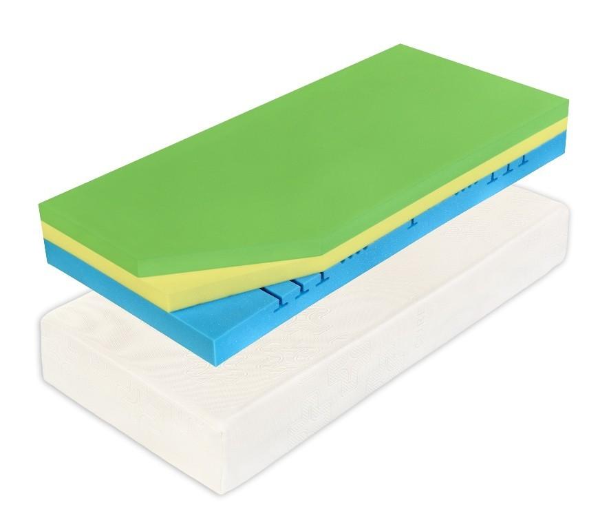 Curem CUREM C3500 22 cm - pohodlná matrace s pevnější podporou 100 x 220 cm, snímatelný potah