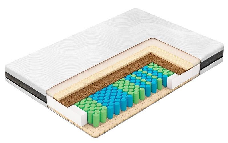 Ahorn Matrace JANNY 21 - taštičková matrace 90 x 200 cm, snímatelný potah