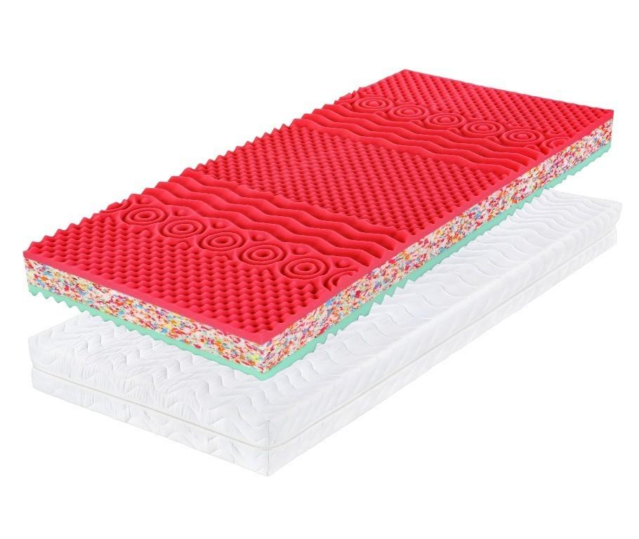 Tropico MAXI v AKCI - matrace s potahem pratelným na 95 °C 90 x 200 cm 2 ks, snímatelný potah