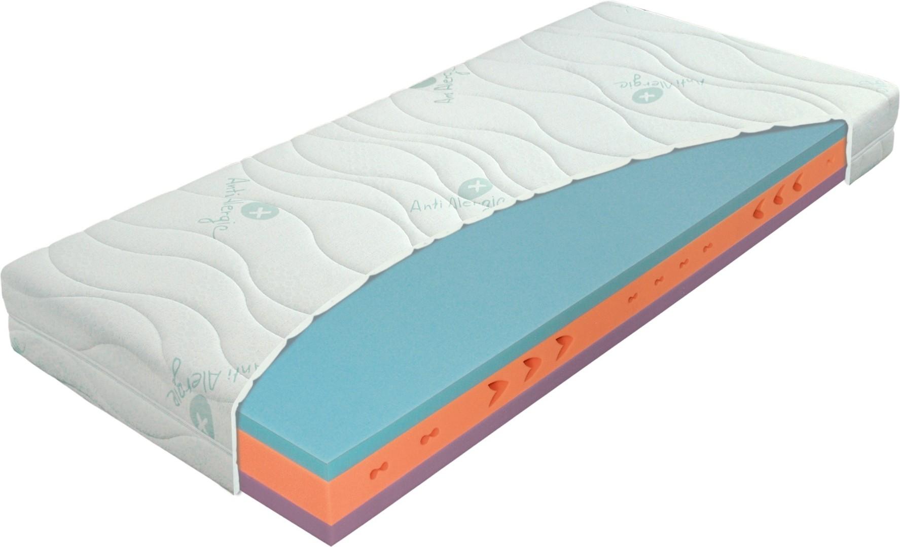 Materasso ERGOFLEX 18 cm - vynikající poměr kvality a ceny v akci 1+1 120 x 200 cm 2 ks, snímatelný potah